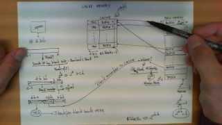 getlinkyoutube.com-Direct mapped cache memory