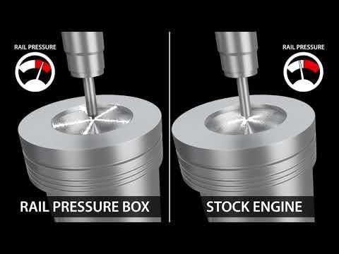 Почему модули мощности STEINBAUER безопасны для двигателя?