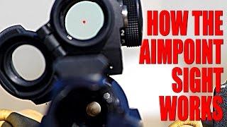 getlinkyoutube.com-How the Aimpoint Sight Works