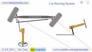 getlinkyoutube.com-Car Steering System