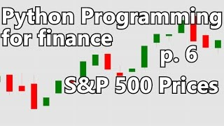 getlinkyoutube.com-Getting all company pricing data in the S&P 500 - Python Programming for Finance p.6