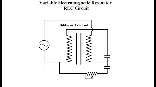 getlinkyoutube.com-Variable Electromagnetic Resonator - Ring Time