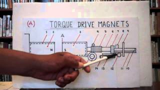 "getlinkyoutube.com-PERMANENT MAGNETS: How To Make A "" WORKING "" semi-PERPETUAL Automobile Engine"