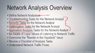 getlinkyoutube.com-WCT01-S0: Course Introduction [WCT1: Network Analysis Overview]