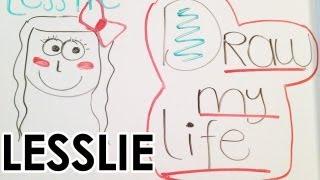 Draw My Life Lesslie - Platica Polinesia