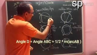 10 वी वर्तुळ सर्व मुद्दे एकाच व्हिडीओत simple memorized (Marathi /English)
