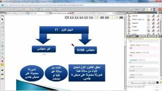 getlinkyoutube.com-منهجية  التعامل مع القوانين الاحصائية الجزء 1