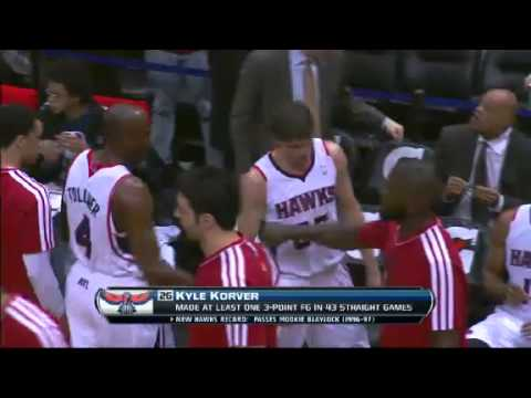 Record Breaker | Hornets vs Hawks  | Feb 8, 2013