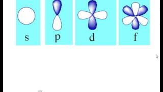 getlinkyoutube.com-quantum model and spdf orbitals