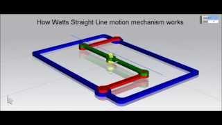 getlinkyoutube.com-How Watts Straight Line motion mechanism works