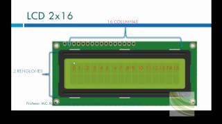 getlinkyoutube.com-Medición de temperatura con Arduino+LM35+LCD2X16