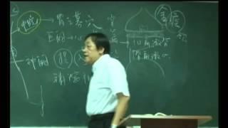 getlinkyoutube.com-倪海厦 人纪 针灸QQ16176684