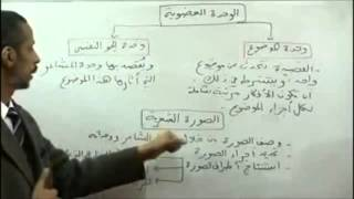 getlinkyoutube.com-الوحدة العضوية والصورة الشعرية    أدب عربي ‹ بكالوريا الجزائر 2013