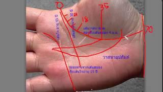 getlinkyoutube.com-เส้นรอง, เส้นอิทธิพล 19 เส้น และการนับอายุในมือนับตามเส้น นับตามเนิน 1/4