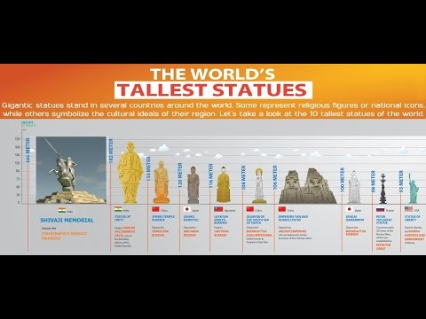 World's Tallest Statue of Chhatrapati Shivaji Maharaj