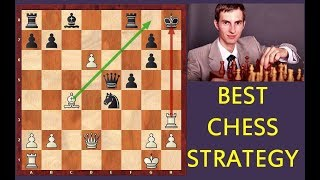 The Best Chess Strategy (simple and powerful)