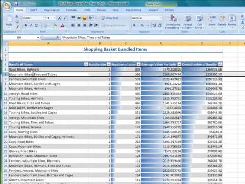 Shopping Basket Analysis with Excel 2007 and SQL Server Data Mining
