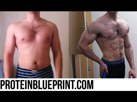 Bodybuilding Step by Step Workout Guide | Free Weight Training Program