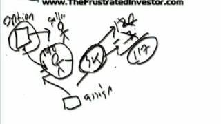 getlinkyoutube.com-Lease Option Assignments (AKA Cooperative Lease Options)
