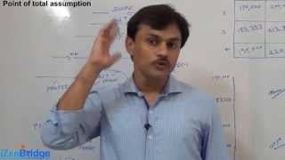 PMP FAQs - What is Point of Total Assumption (PTA) ?  iZenBridge