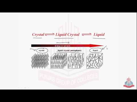 Liquid Crystals Properties of Liquid Crystal and their uses
