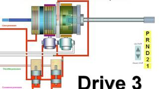 getlinkyoutube.com-How automatic transmission works