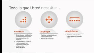 getlinkyoutube.com-CREA, CONSTRUYE, DESARROLLA Y ADMINISTRA APLICACIONES WEB Y MÓVILES EN POCAS HORAS CON ROLLBASE 4.0