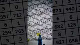 getlinkyoutube.com-Thai Lottery Result 16 January 2017 Sure Non Miss Number 3up