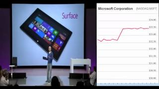 getlinkyoutube.com-Microsoft's Surface presentation FAIL