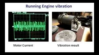 getlinkyoutube.com-Vibration Systems for Flight Simulators Tutorial