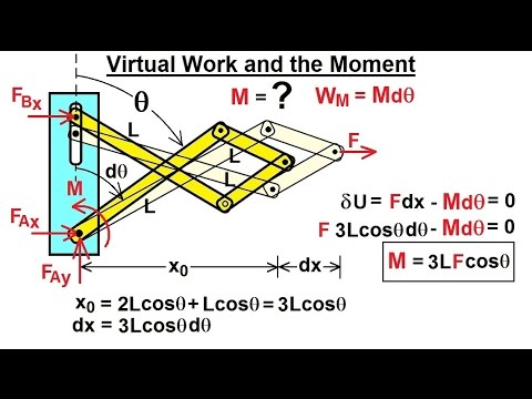 Mechanical Engineering: Ch 13: Virtual Work Applications (10 of 39) Virtual Work and the Moment
