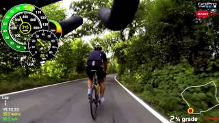 getlinkyoutube.com-Cycling Time Trial with SRM Power Data Dashware Overlay GoPro Hero3 HD