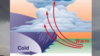 getlinkyoutube.com-What Conditions Create Thunderstorms? 2/3