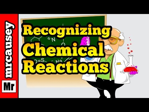 Chemical Reactions 101 - How to Recognize and Classify Chemical Reactions