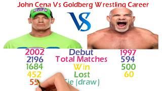 John Cena Vs Goldberg Comparison - Net-worth, Win or lost, Cars, Physique & More