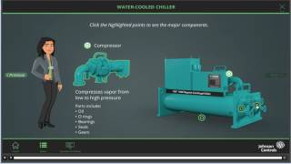 Module 1: Introduction to Air-Cooled and Water-Cooled Chillers