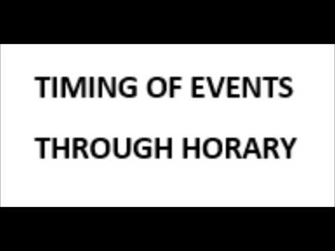 Accurate timing of events through Horary astrology