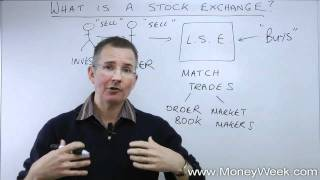 What is a stock exchange market in India Investment Tutorials