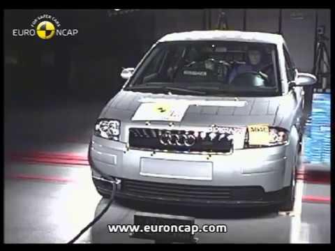 ?Audi A2 2002 Crash Test?
