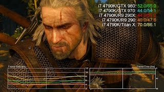 getlinkyoutube.com-The Witcher 3 GTX 970/980/Titan X vs R9 290/290X Benchmark Frame-Rate Tests