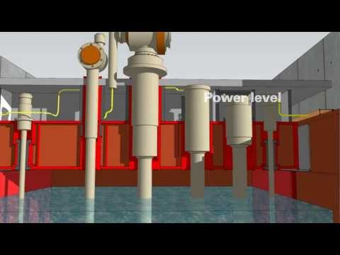 Nuclear Power Plant Safety Systems - Part 2: Controlling the reactor
