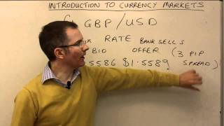 Beginner's guide to investing: the currency markets -Tutorials
