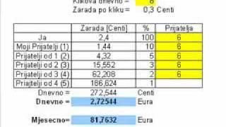 getlinkyoutube.com-Laka i jednostavna zarada novca na internetu
