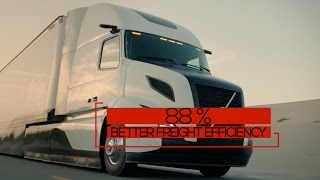 On the Spot with... Revealing Volvo's SuperTruck