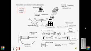 Economics in general and economics of education