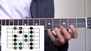 Cours De Guitare : Mode Ionien   Gamme Majeure   Position 1, Plans Et Astuces, Impro Solo