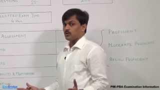PMI PBA | Examination Information