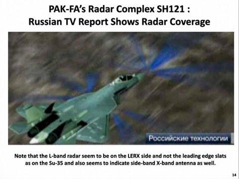 PAK FA/FGFA:DEEP ANALYSIS(HD)