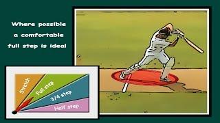 getlinkyoutube.com-How to cricket, batting tips, 7 ways to increase power