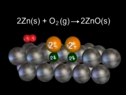 Oxidation-Reduction Basics